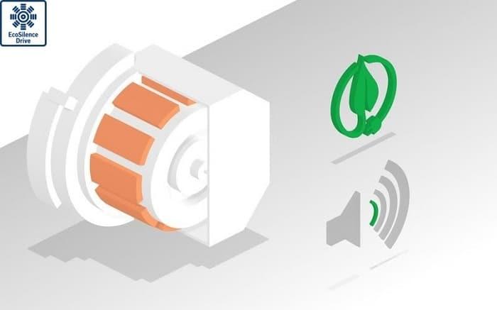 Công nghệ EcoSilence Drive giúp máy hoạt động trơn tru