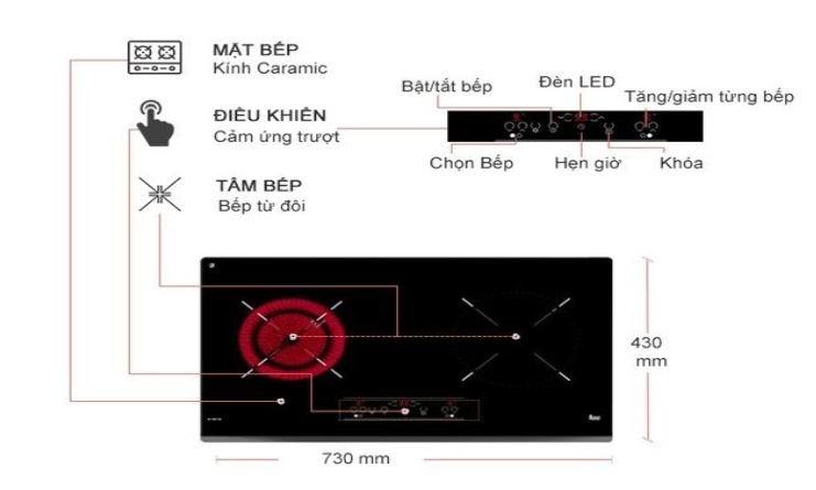 Cách sử dụng bếp TEKA IZ 7200 HL