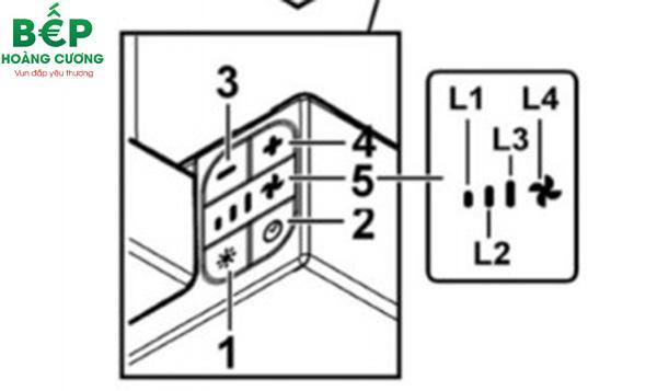 Hướng dẫn sử dụng máy hút mùi HAFELE HH-TG90E/TG60E