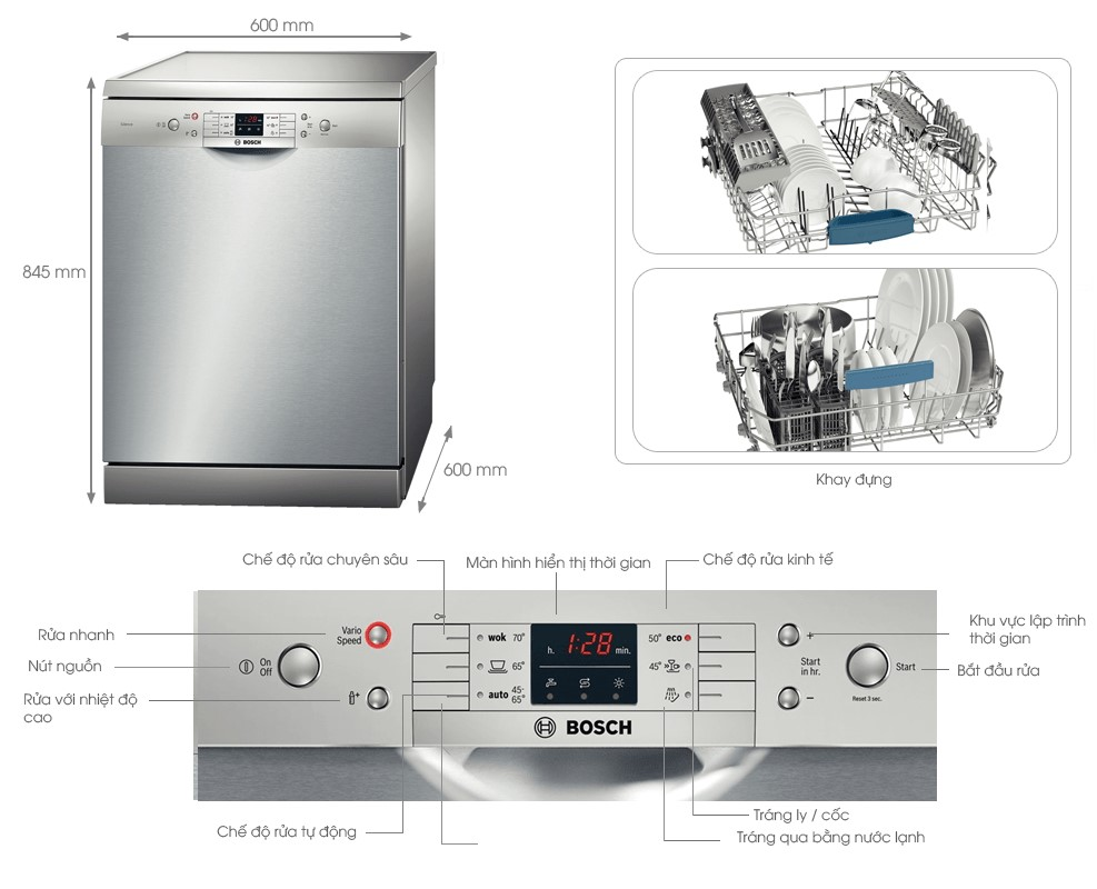 Giá máy rửa bát BOSCH SMS63L08EA tốt nhất