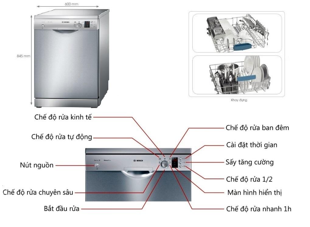 Máy rửa bát Bosch SMS25KI00E được trang bị những tính năng và công nghệ hiện đại nhất