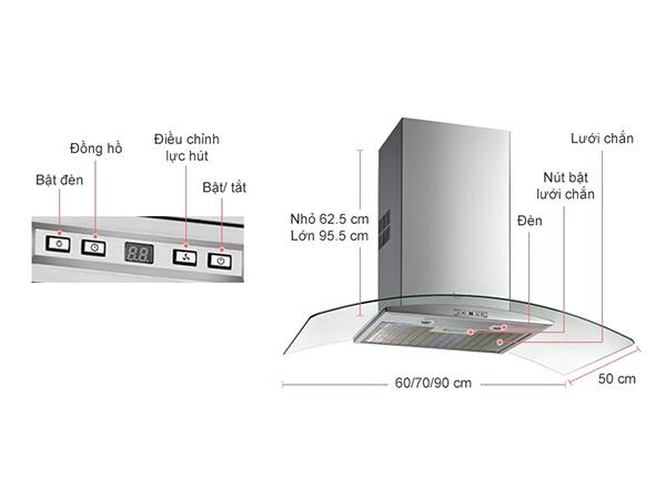 Đánh giá chi tiết máy hút mùi TEKA NC 780