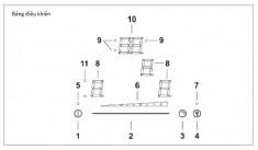 Hướng dẫn sử dụng bếp điện từ hafele hc-m773a 536.01.705 đúng cách