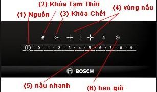Bảng điều khiển bếp từ Bosch PPI82560MS