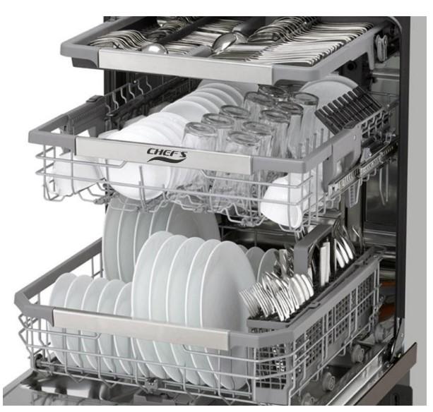 Máy rửa bát giúp tiết kiệm điện, nước và thời gian tối đa