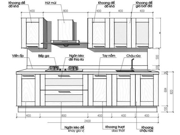 Kích thước tủ bếp phía dưới