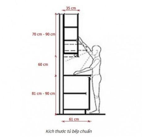 Khoảng cách của tủ bêp trên và tủ bếp dưới