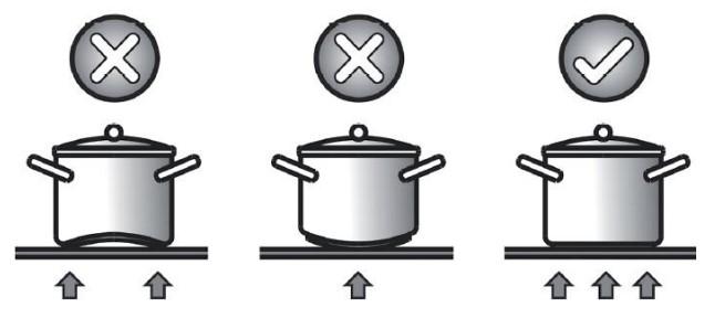 Lưu ý khi sử dụng bếp từ HAFELE HC-M772B 536.01.815