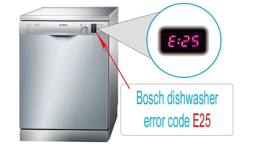 Lỗi E25 của máy rửa bát Bosch