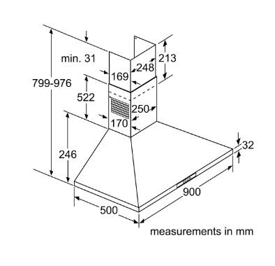 Thông số chi tiết của máy hút khói khử mùi Bosch DWW09W851B