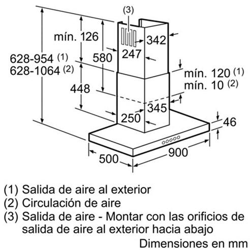 Thông số chi tiết của máy hút mùi Bosch DWB097A52