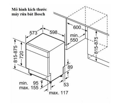 Thông số chi tiết của máy rửa bát Bosch SMS68PW01E