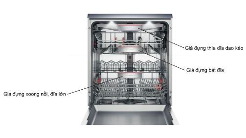 Thiết kế cấu tạo của máy rửa bát BOSCH SMS57E28EU