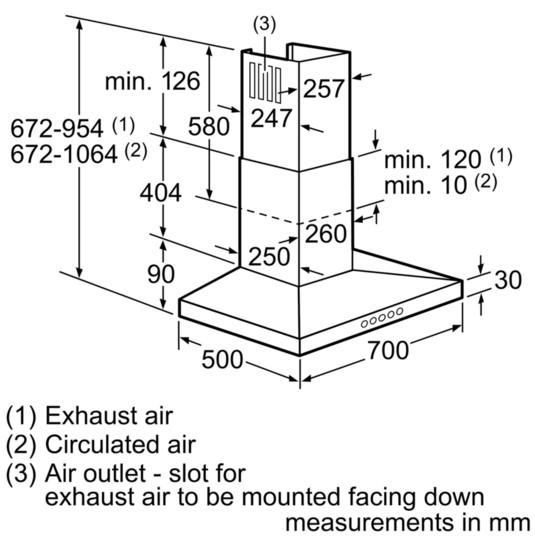 Thông sô chi tiết của máy hút mùi Bosch DWW077A50B