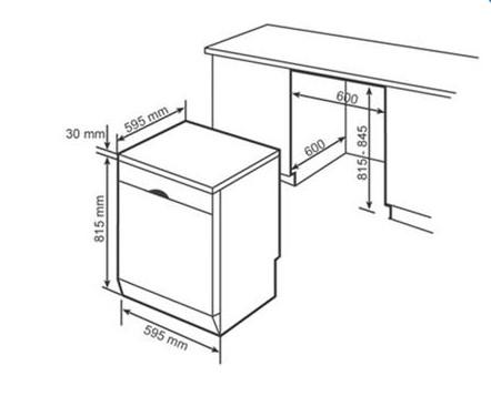 Thông số chi tiết của máy rửa chén bát Bosch SMS68TI02E