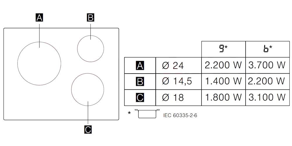 Thông số bếp từ Bosch PUC631BB2E