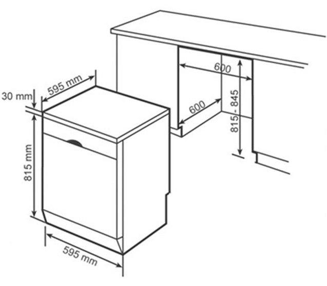 Thông số chi tiết của máy rửa bát Bosch SMS46II04E
