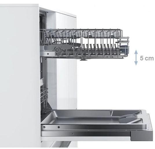Cấu tạo bên trong của máy rửa bát Bosch SMV68MX03E
