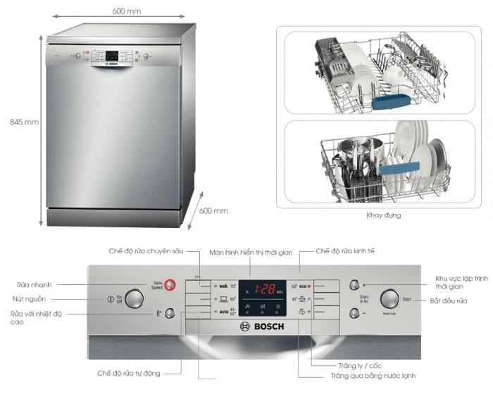 Kiểu dáng của máy rửa bát BOSCH SMS63L08EA