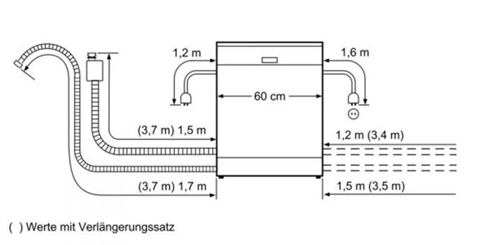 Máy rửa chén bát Bosch SMV88UX36E3
