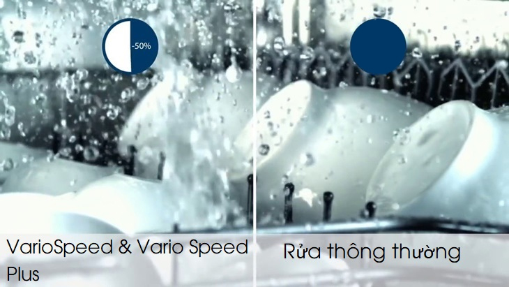 Nhờ công nghệVarioSpeed giúp thời gian rửa nhanh hơn