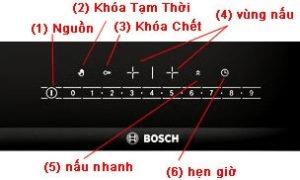 Bảng điều khiển bosch PPI82560MS
