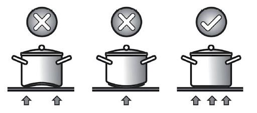 Cách sử dụng nồi đun trên bếp điện từ phù hợp