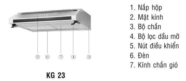 Cấu tạo máy hút mùi âm tủ