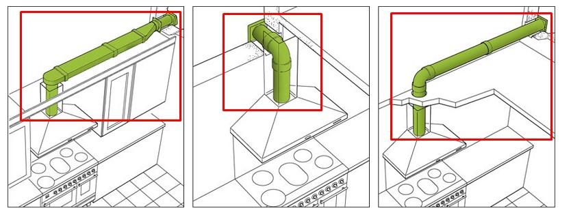 Hệ thống ống dẫn khí ra ngoài của một số máy hút mùi