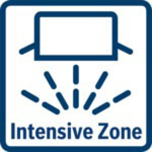 Ký tự sử dụng Intensive Zone trên máy rửa bát Bosch