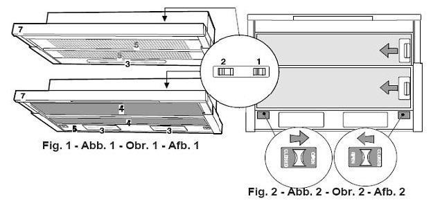 Trên bảng điều khiển máy hút mùi thể hiện các nút bàn phím