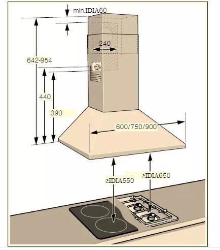 Khoảng cách lắp đặt Bosch DWP96BC50B trong gian bếp