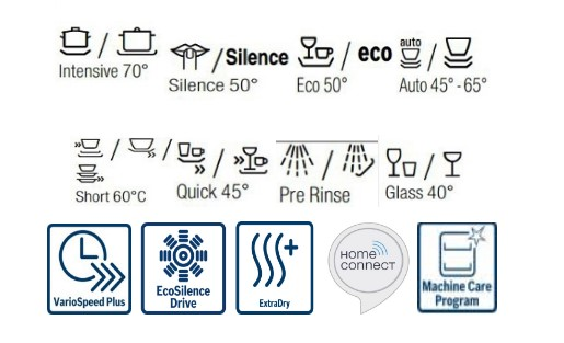 Các ký hiệu trên bảng điều khiển của model BOSCH SMS25EI00G