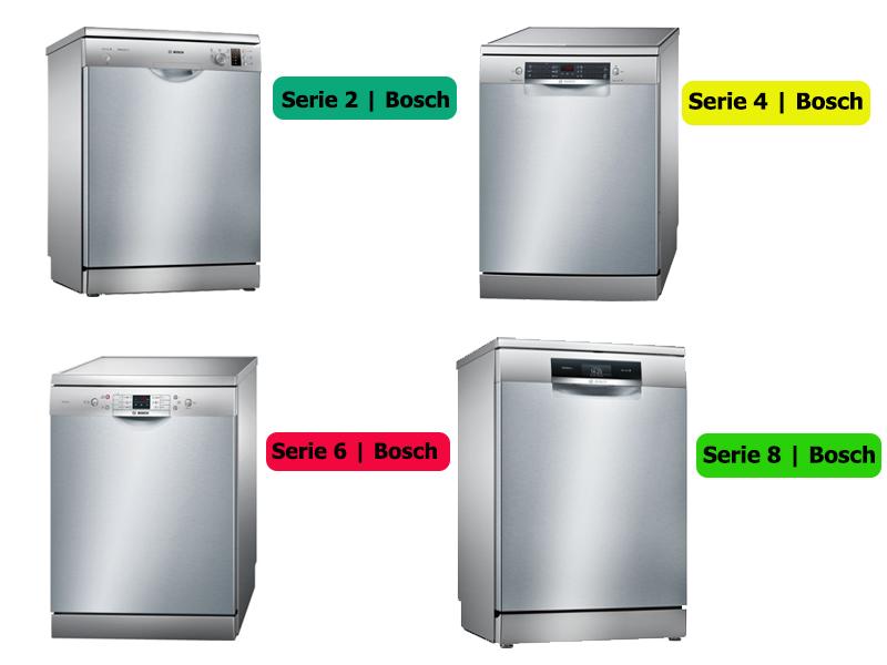 Hình ảnh máy rửa bát Bosch các serie 2,4,6,8