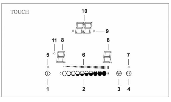 11 nút ký hiệu giúp bạn điều khiển bếp điện từ HAFELE HC-M772B dễ dàng, nhanh chóng