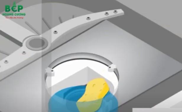 Hút sạch nước bên trong phần bộ lọc máy rửa bát