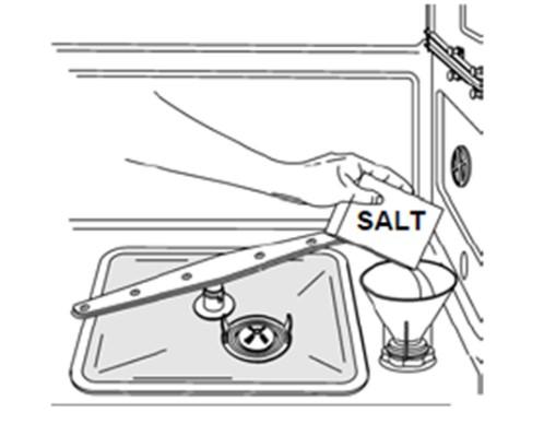 Phụ kiện phễu đổ muối cho máy rửa bát
