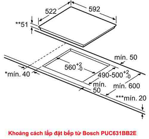 Bếp từ Bosch PUC631BB2E0